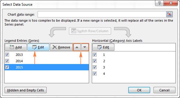 Tùy chỉnh biểu đồ trong Excel