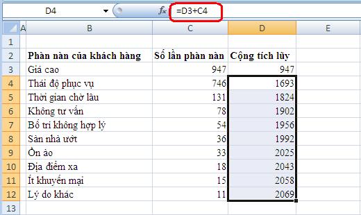 list_cumulative