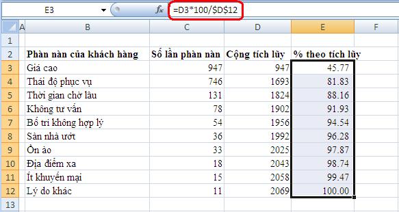 rate_cumulative